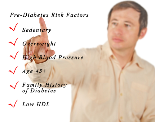 Half of Adult Americans Have Pre-diabetes or Diabetes