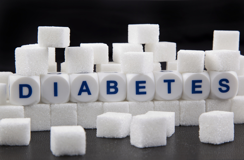 Conservative FDA Label Prevents Almost 1 Million Diabetics From Taking Metformin