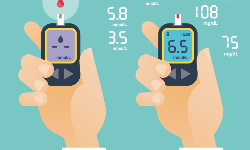 Blood Glucose Increases in an Individual-Specific Manner in Response to Different Diets